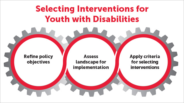 Selecting Interventions for Youth with Disabilities